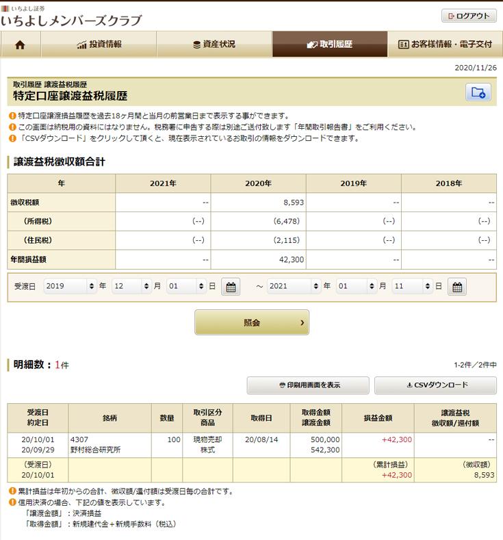 特定口座譲渡益税履歴画像サンプル