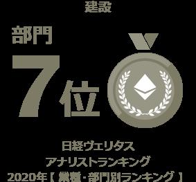 インターネッと・ゲーム部門 7位